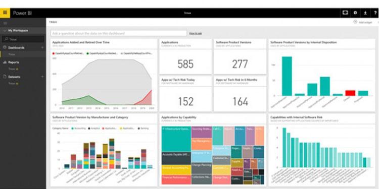 Visualisasi-Data-untuk-Kualitas-Pengambilan-Keputusan-yang-Lebih-Baik