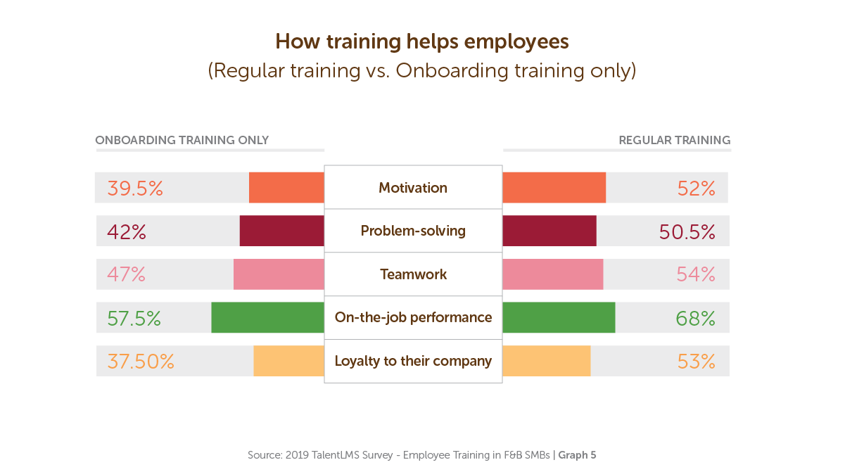 Training Bikin Karyawan Kian Loyal pada Perusahaan