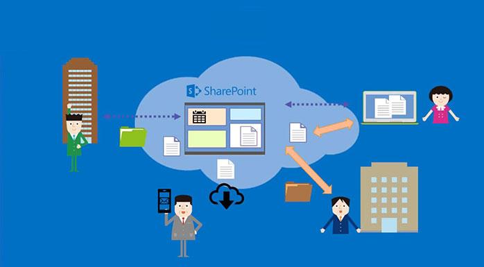 Begini Cara Memanfaatkan Fitur Library dan List di SharePoint 2013